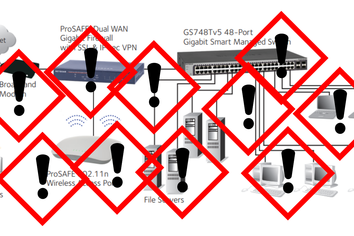 thehackernews – Critical Auth Bypass Bug Affect NETGEAR Smart Switches — Patch and PoC Released